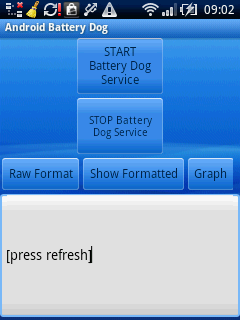 Android Battery Dog